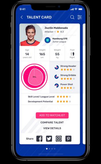 Deine Talent Card - alle wichtigen Informationen über Dich auf einen Blick.
